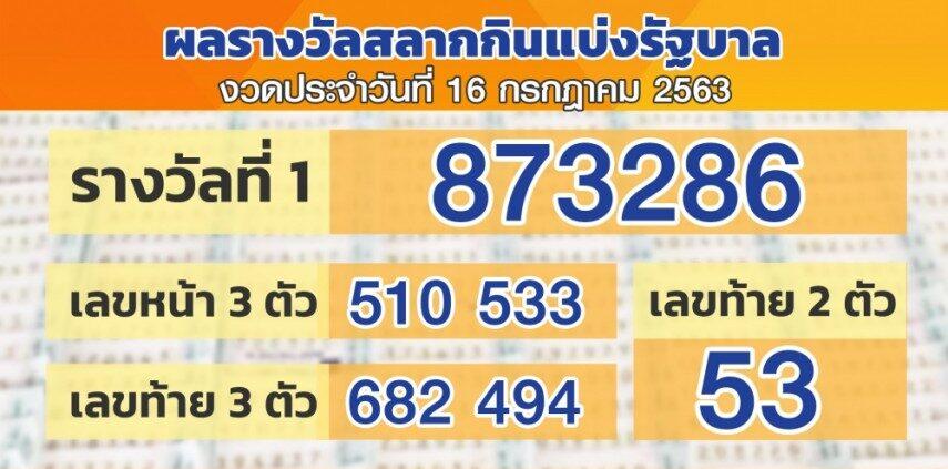 ตรวจผลสลากกินแบ่งรัฐบาล 16 กรกฎาคม 2563